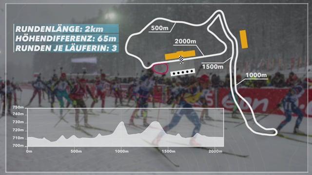 RB 2019 38 Streckengrafik Staffel Damen_10Mbit Deint
