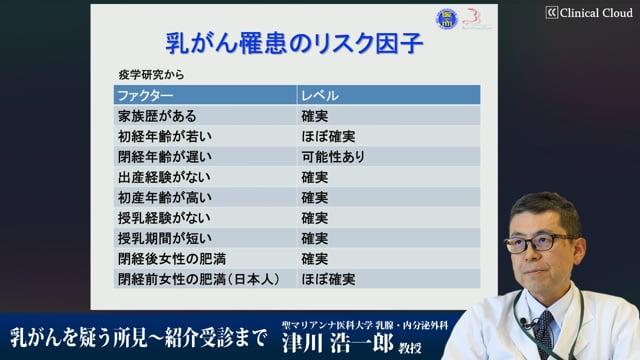 津川 浩一郎先生:乳がんを疑う所見~紹介受診まで
