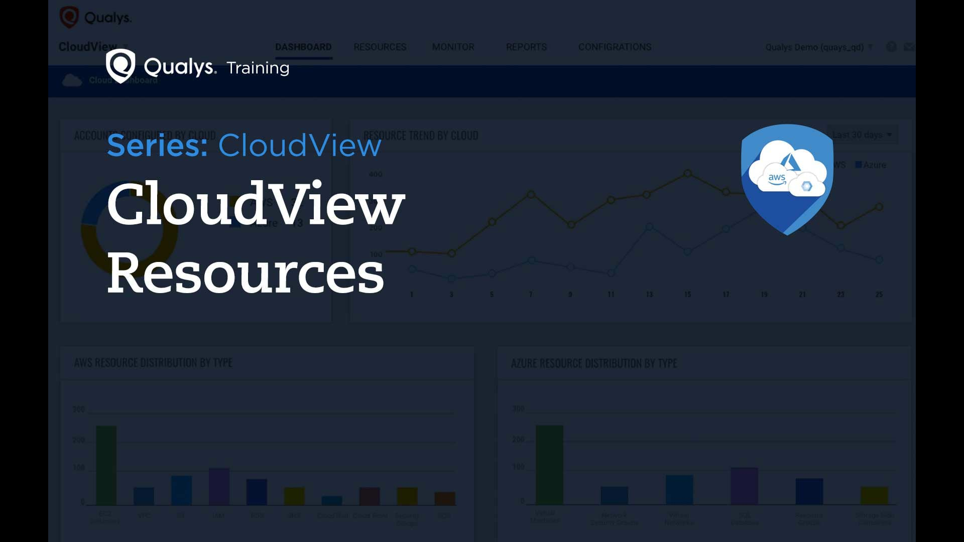 CloudView Resources