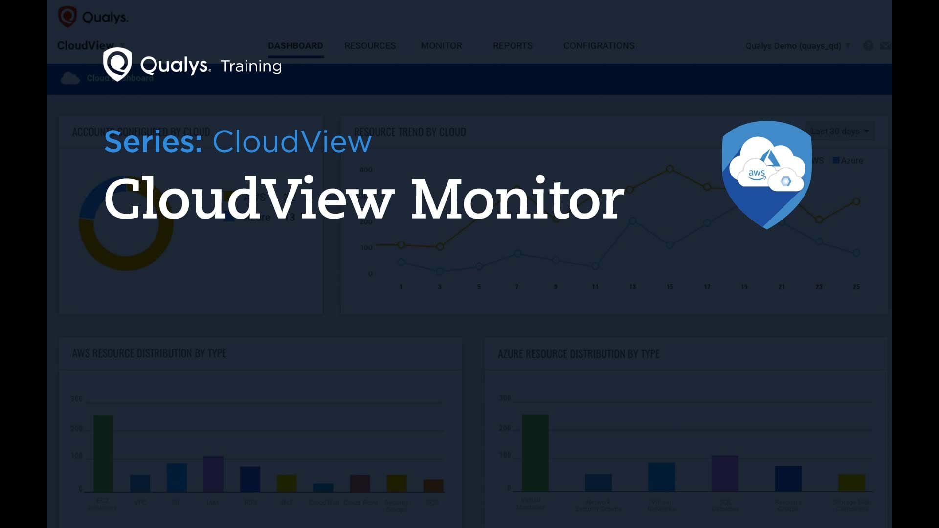 CloudView Monitor