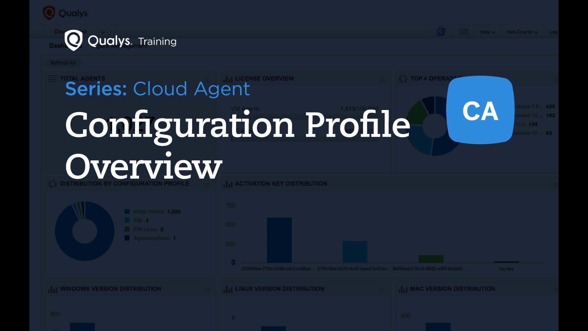 Configuration Profile Overview