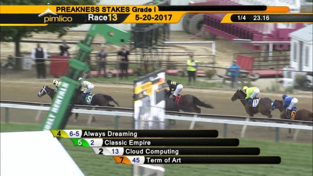 Cloud Computing | 2017 Preakness Stakes G1