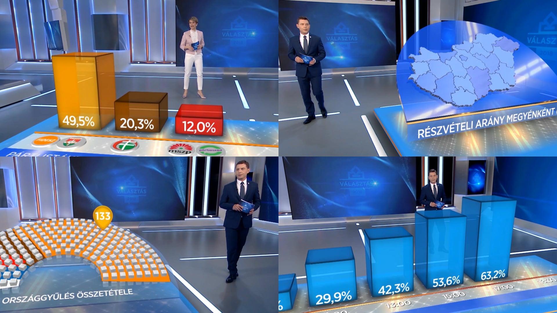 Echo TV 2018 election | show package, virtual studio