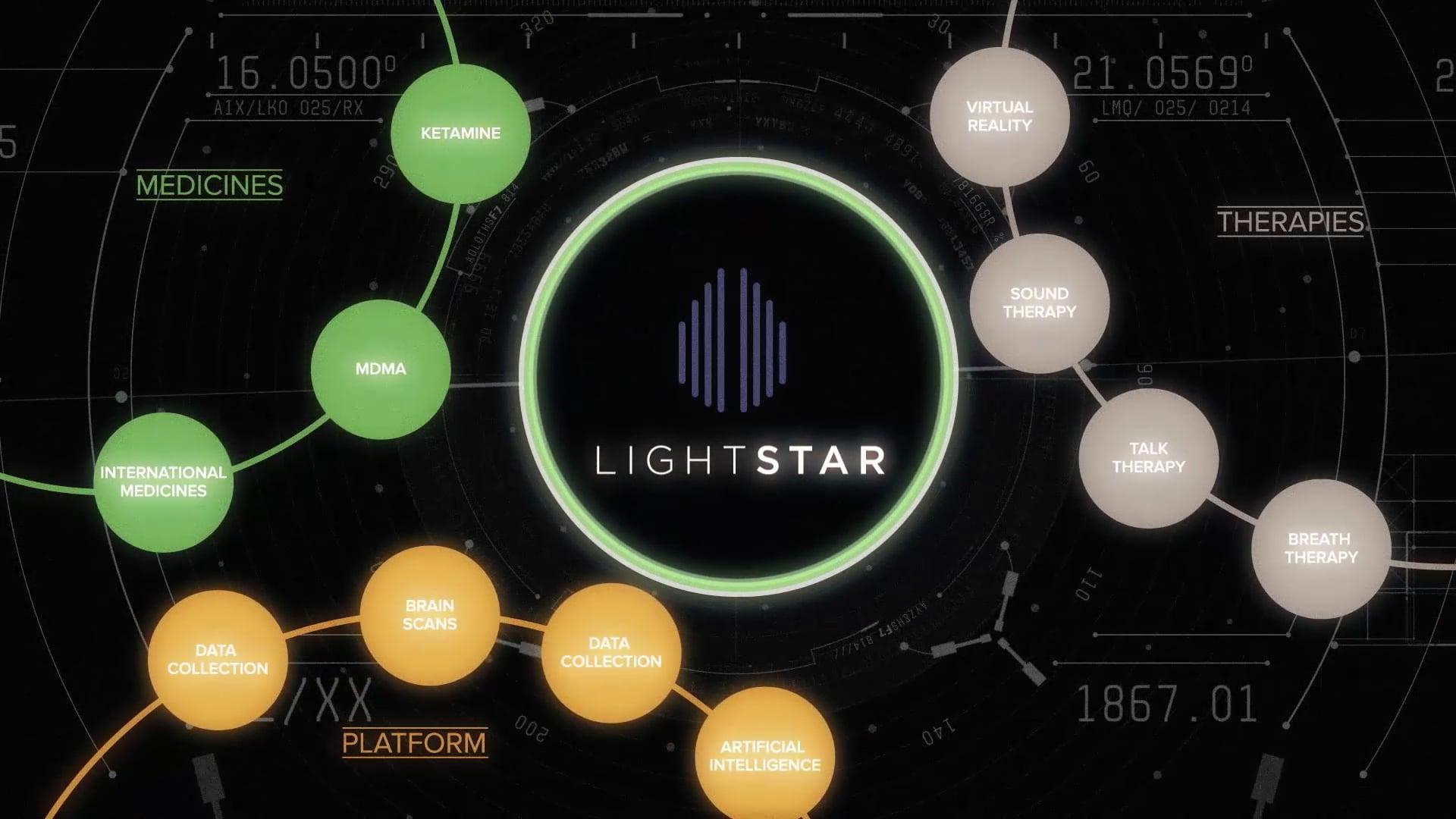 Lightstar - Medical Infomercial