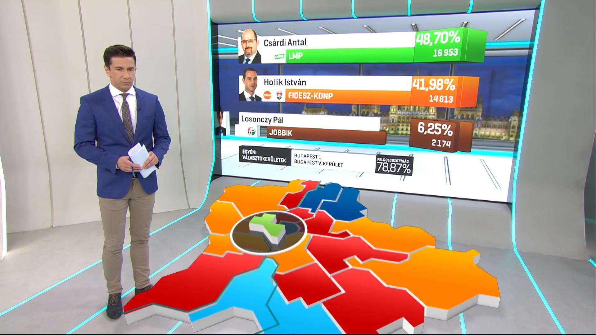 RTL Klub Election 2018 | show package, virtual studio