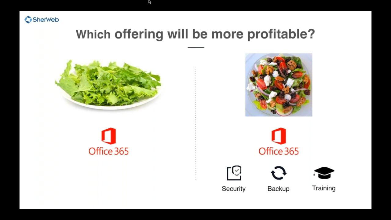 Webinar - How Bundling Office 365 Can Help You Triple Your Margins