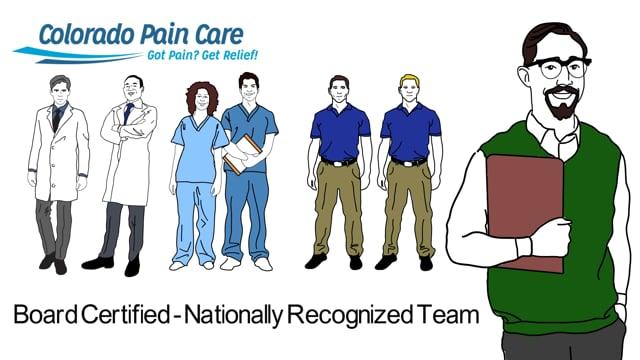 Colorado Pain Care