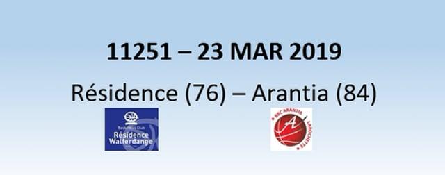 N1H 11251 Résidence Walferdange (76) - Arantia Larochette (84) 23/03/2019