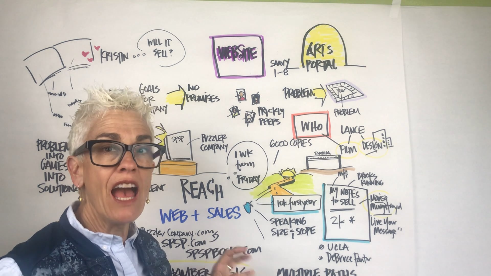 Take Visual Notes in Your Online Meetings