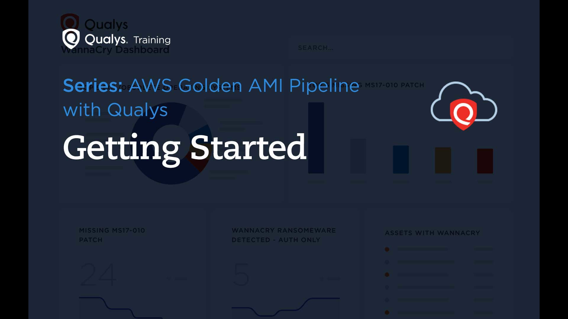 AWS: Getting Started