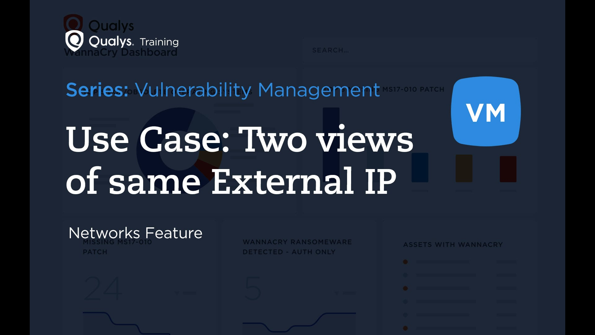 Use Case: Two views of same External IP