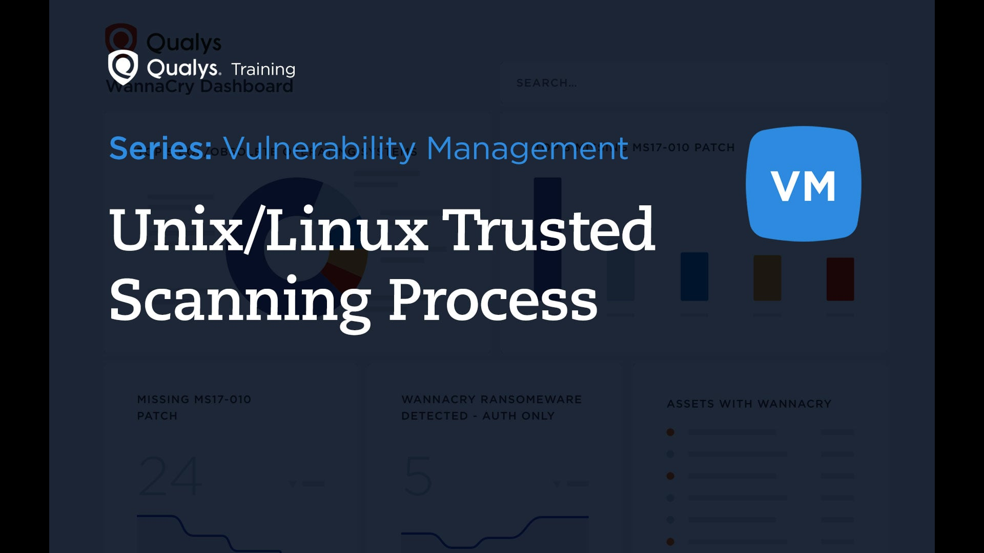 Unix/Linux Trusted Scanning Process