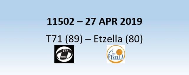 N1H 11502 T71 Dudelange (89) - Etzella Ettelbruck (80) 27/04/2019