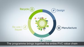 VinylPlus - Committed to Sustainable Development Thumbnail