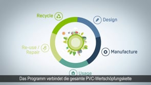 Committed to Sustainable Development - German Subtitles Thumbnail