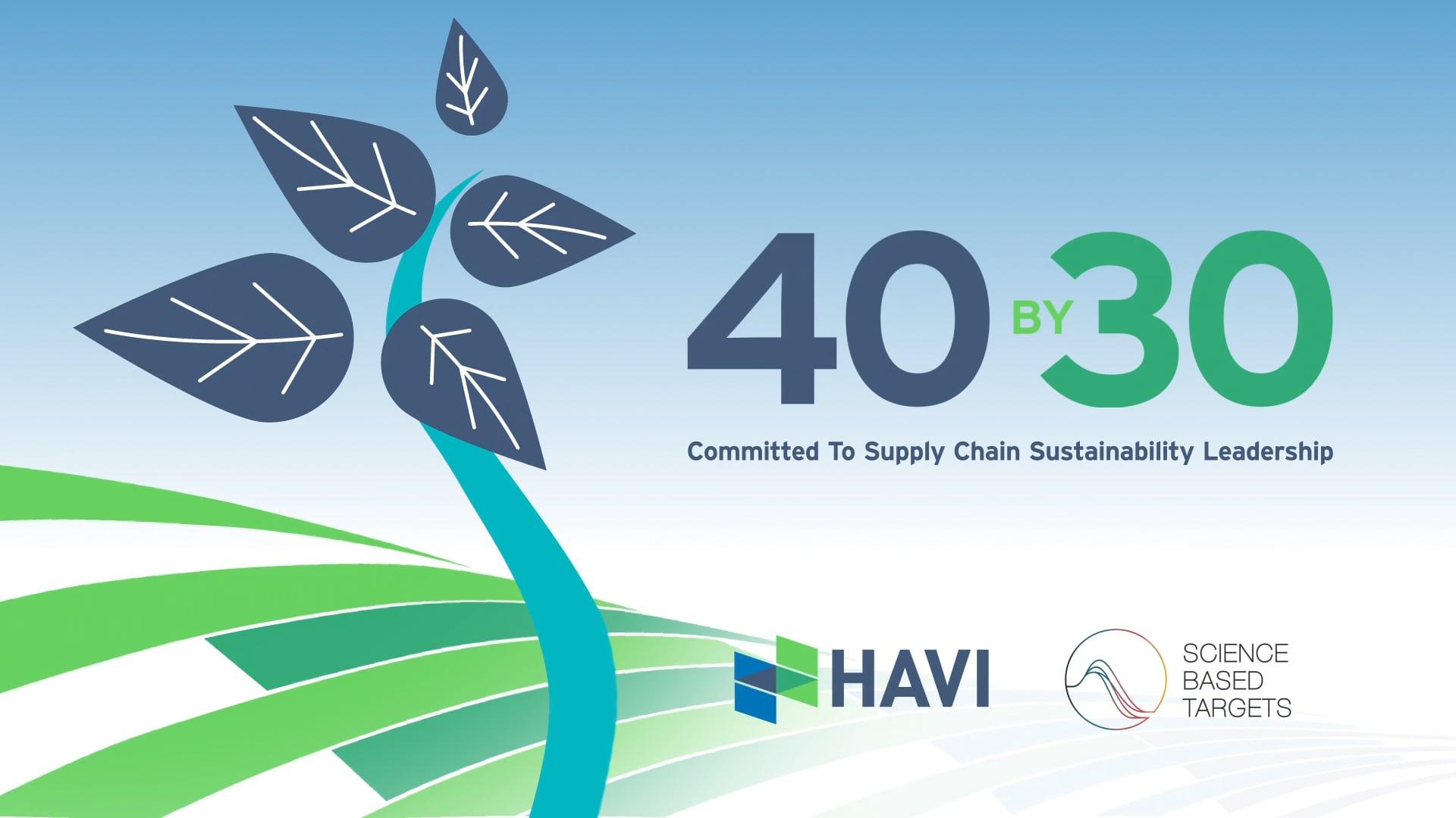 Introducing HAVI's Science Based Target