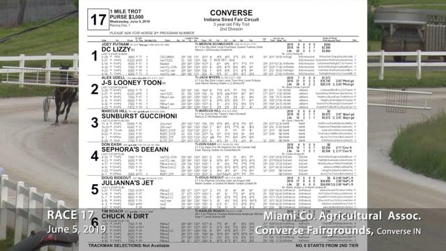 06-05-2019 Race 17 Converse