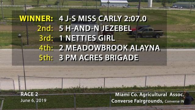 06-06-2019 Race 2 Converse