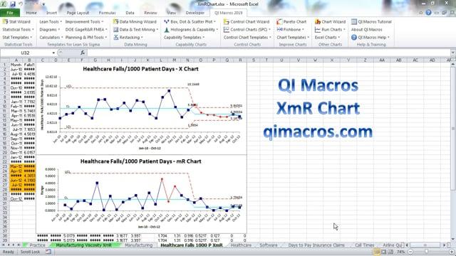 XmR Chart in Excel