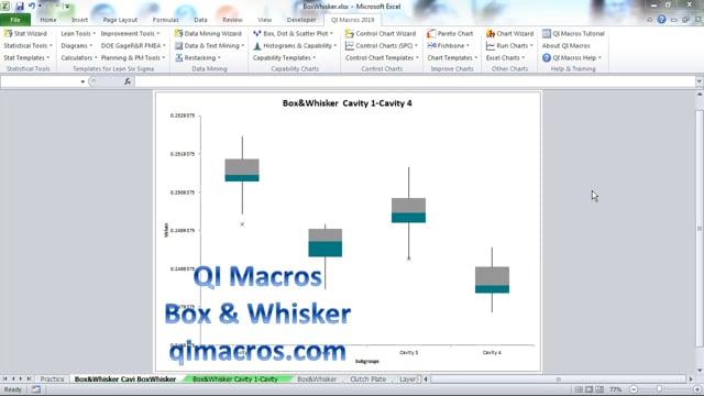Box & Whisker Plot in Excel