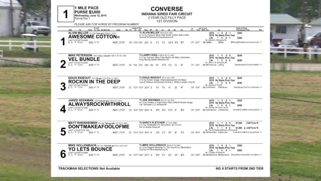06-12-2019 Race 1 Converse