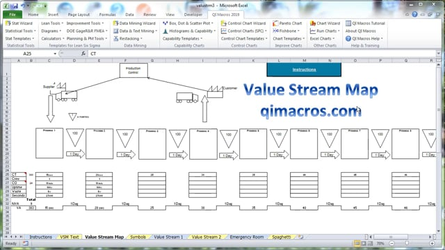Value Stream Map in Excel