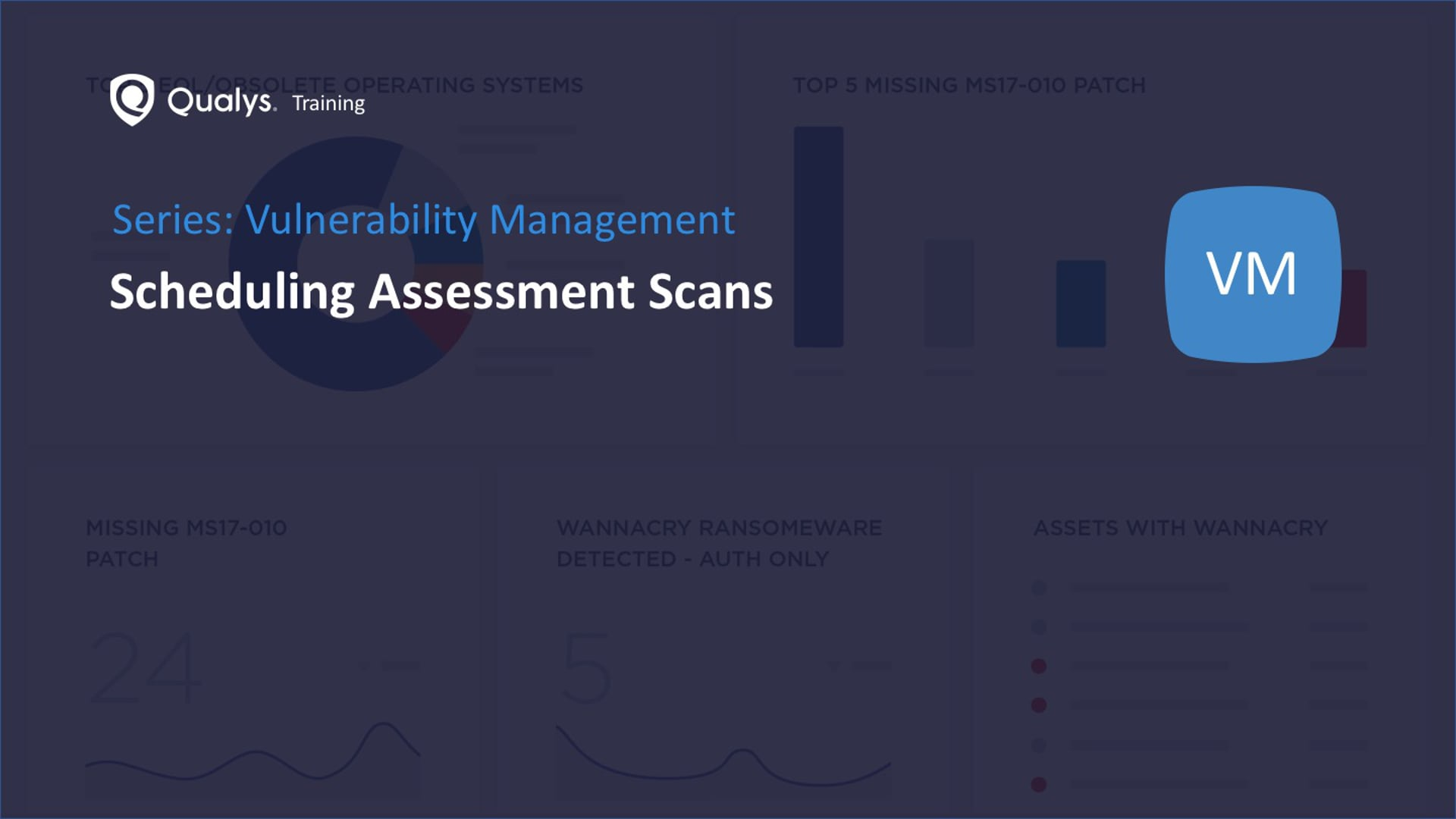 Scheduling Assessment Scans