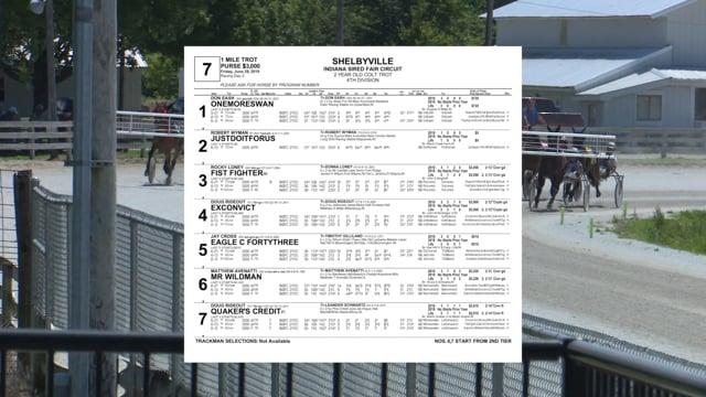 06-28-2019 Shelbyville Race 7