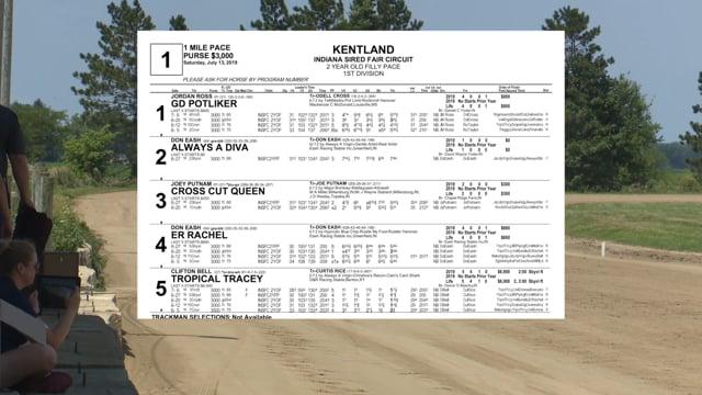07-13-2019 Kentland Race 1
