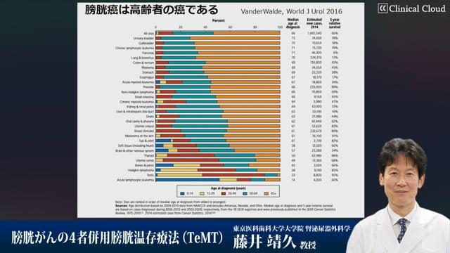 藤井 靖久先生:膀胱がんの4者併用膀胱温存療法(TeMT)