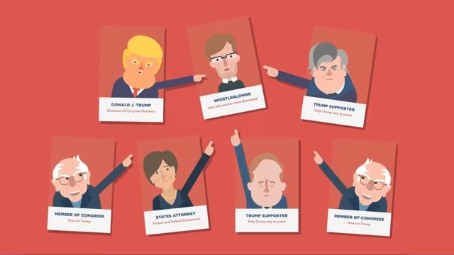 Dump the Trump – Jeu de cartes, vidéo d'explication, site Web et campagne Kickstarter