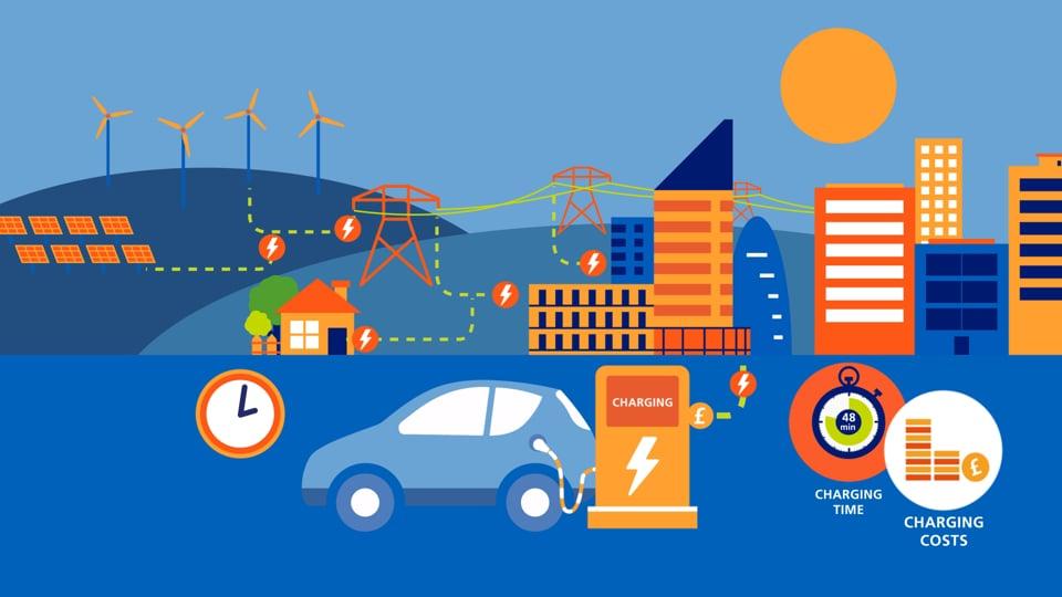 EDF Energy V2GO Explainer  Video