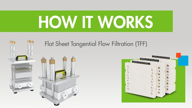 How it Works: Flat Sheet TFF (Tangential Flow Filtration)