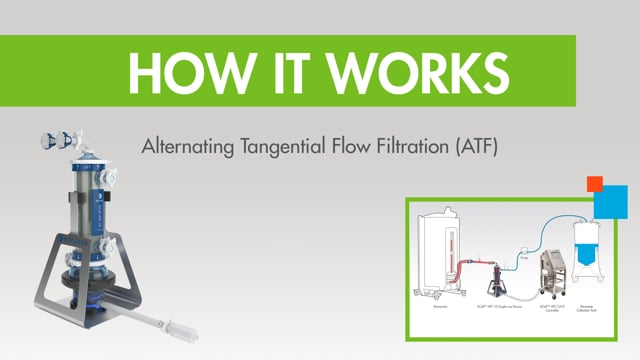 How it Works: ATF (Alternating Tangential Flow) Filtration