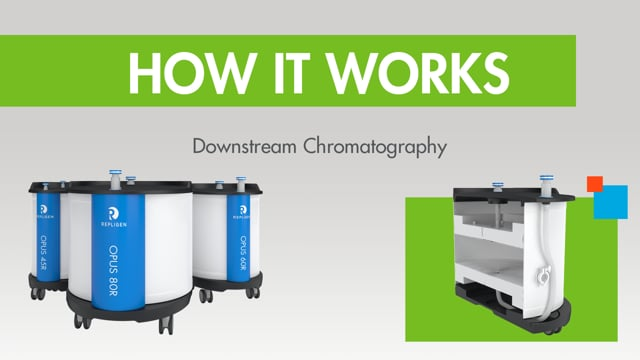 How it Works: Pre-packed column chromatography