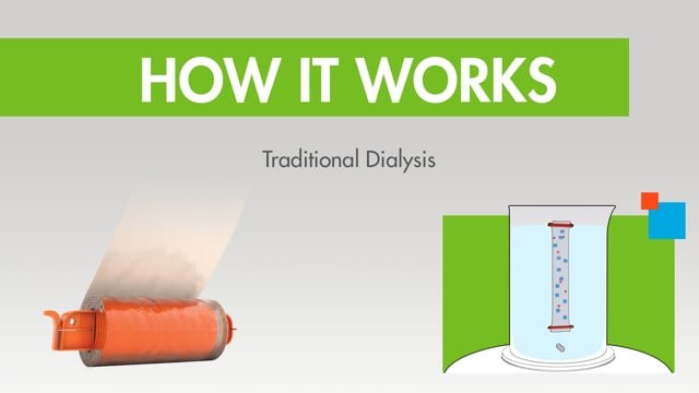 How it Works: Traditional Lab Dialysis