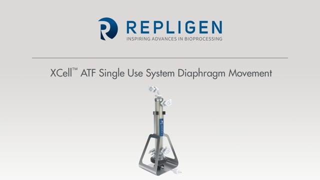 Repligen XCell ATF® Single-use System Diaphragm Movement