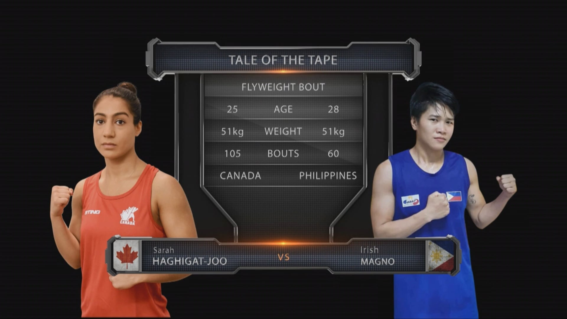 Sarah Haghigat-Joo (CAN) vs Irish Magno (PHL)