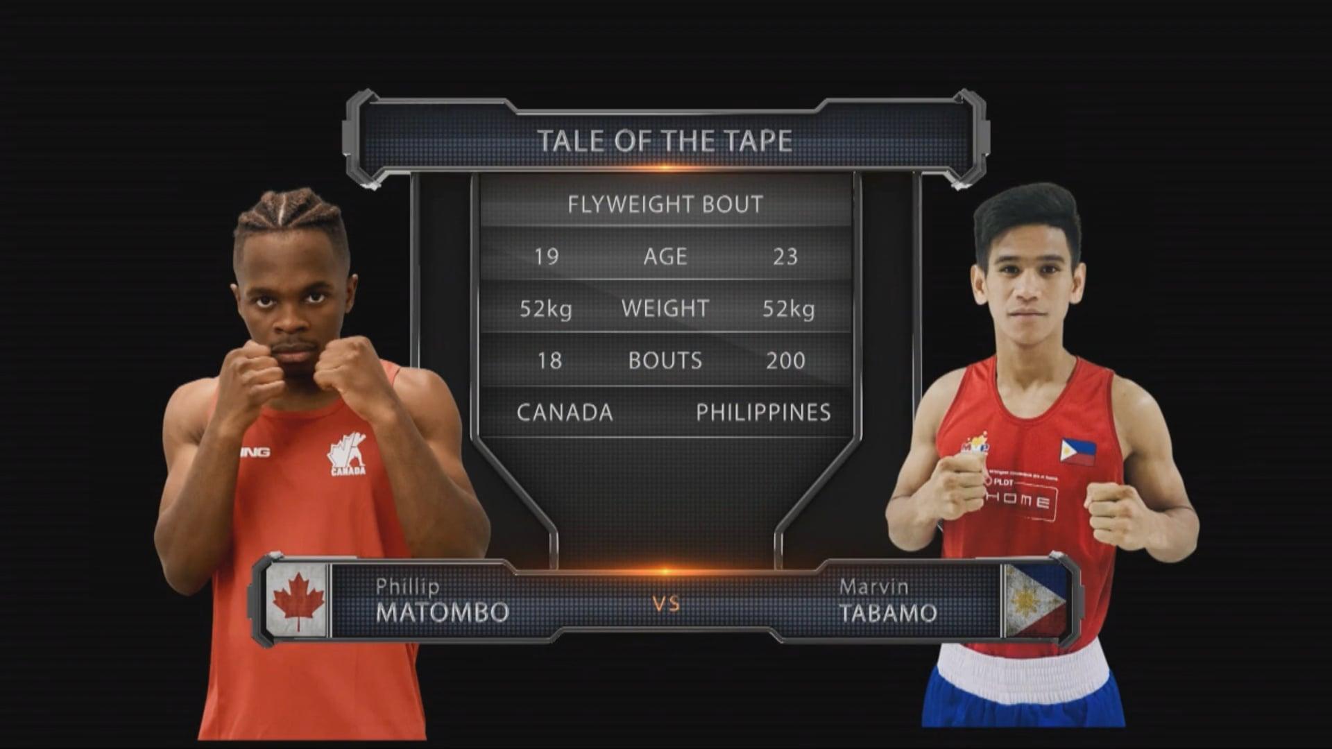 Phillip Matombo (CAN) vs Marvin Tabamo (PHL)