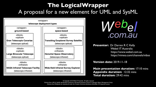 The LogicalWrapper: A proposal for a new element for UML and SysML