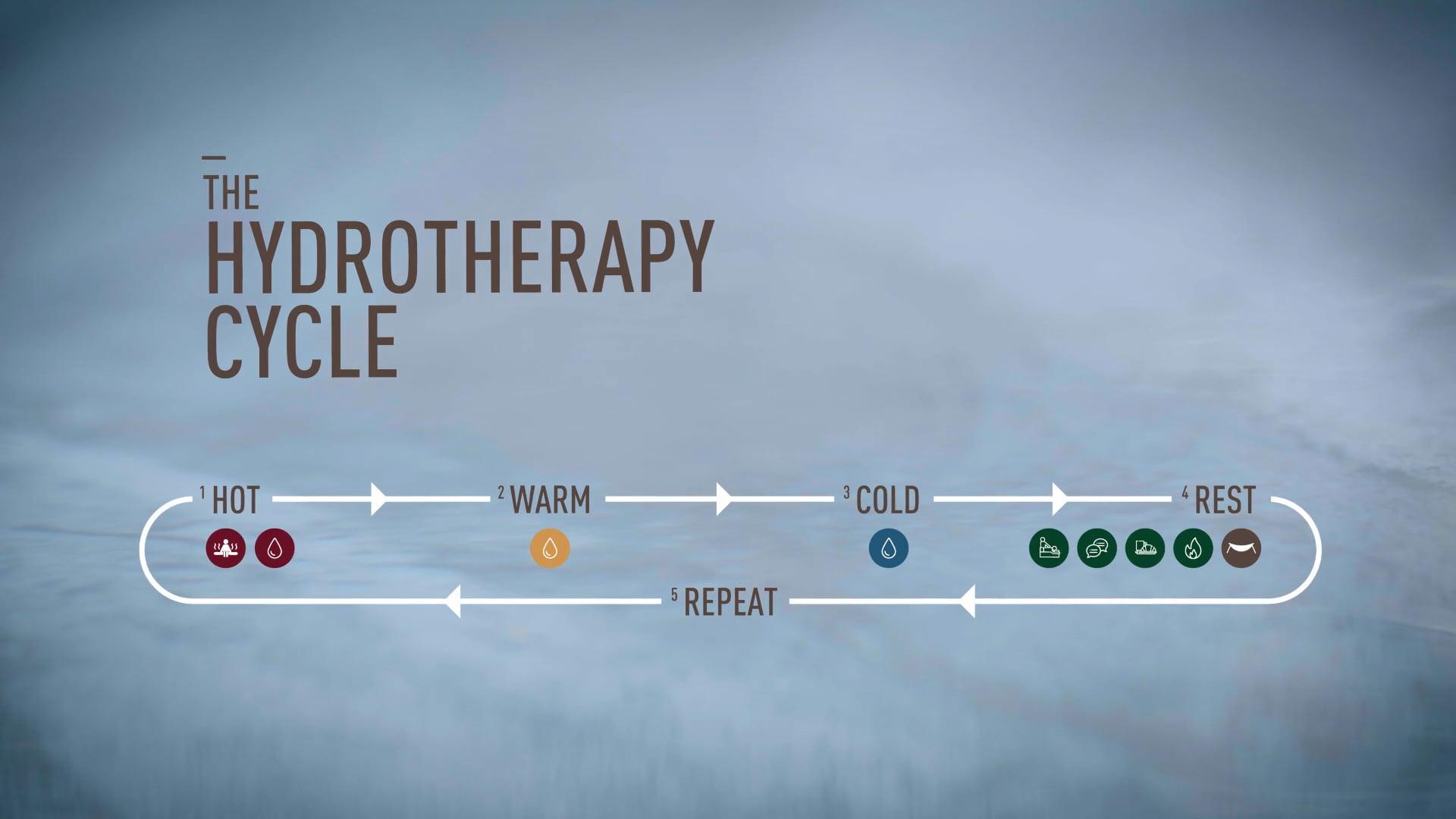 Kananaskis Nordic Spa - The Hydrotherapy Cycle