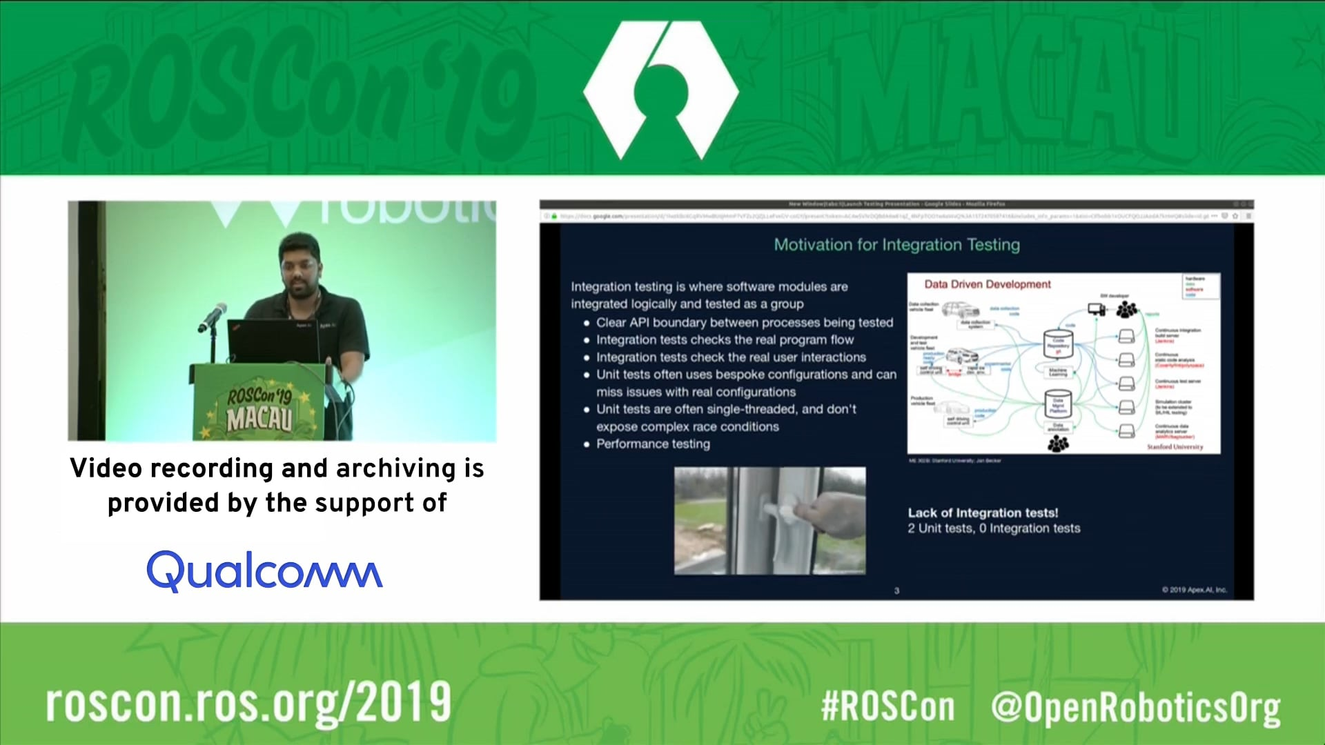 ROSCon 2019 Macau: Launch Testing - Launch description and integration testing for ros2