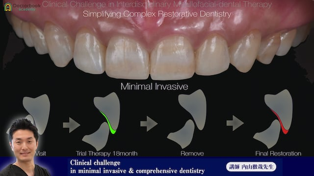 ⑯Clinical challenge in minimal invasive & comprehensive dentistry