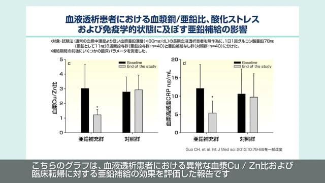 加藤 明彦先生:透析患者の栄養障害と低亜鉛血症~非透析高齢者のフレイルを踏まえて~