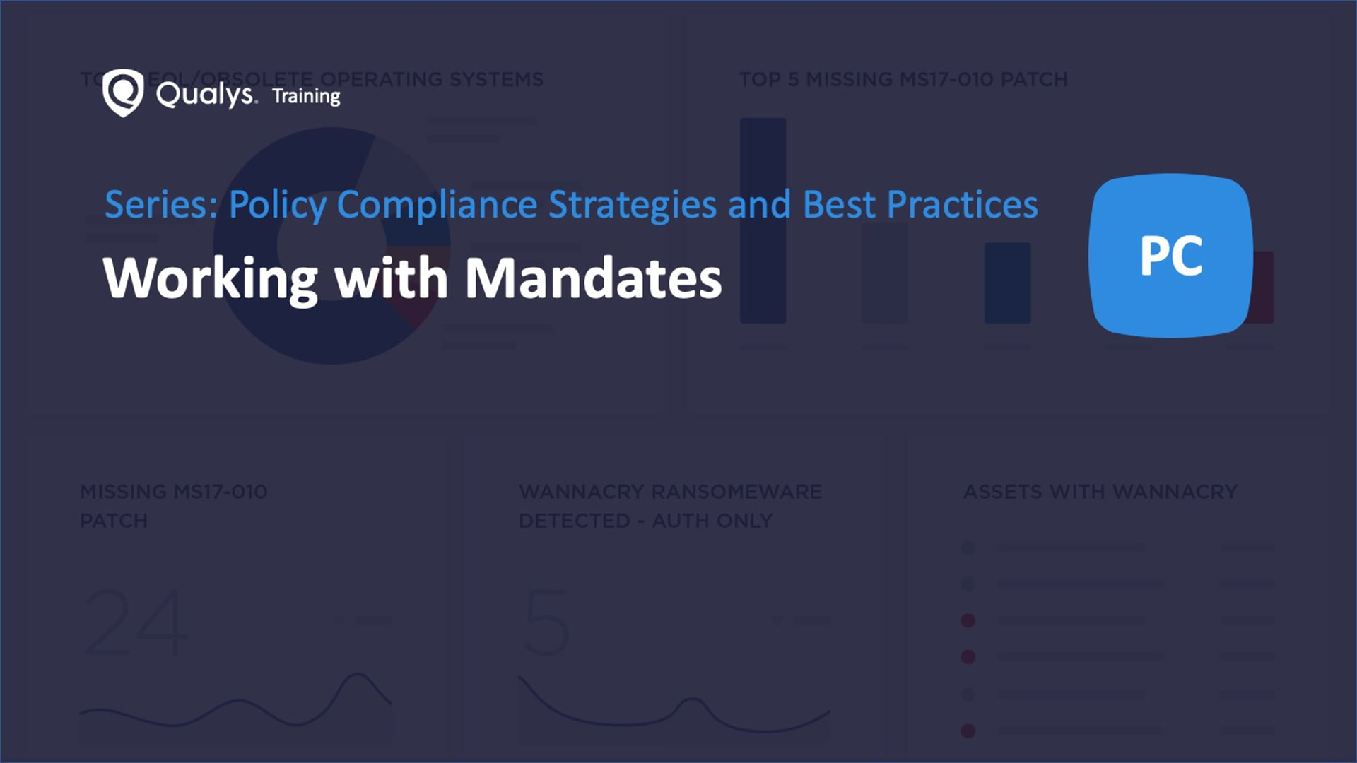 Working with Mandates