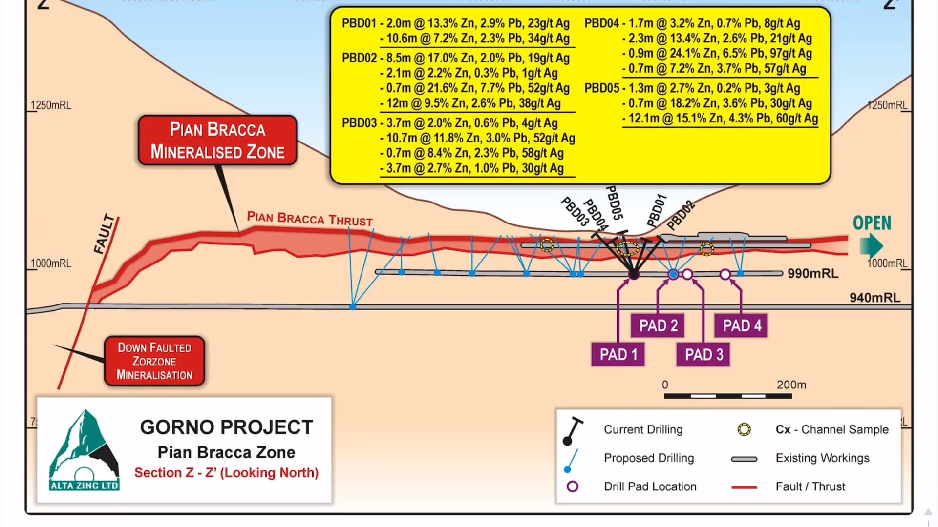 Alta Zinc: Drilling Results Explained - 21 Jan 2020