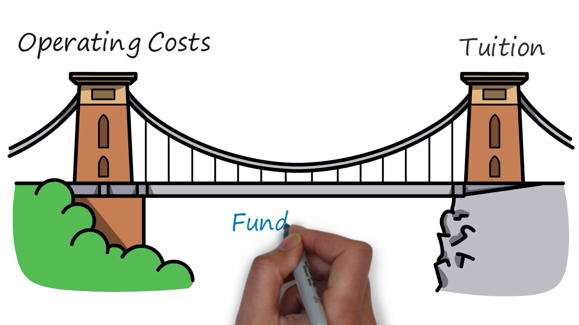 Ave Maria Academy Fundraising Explainer Video