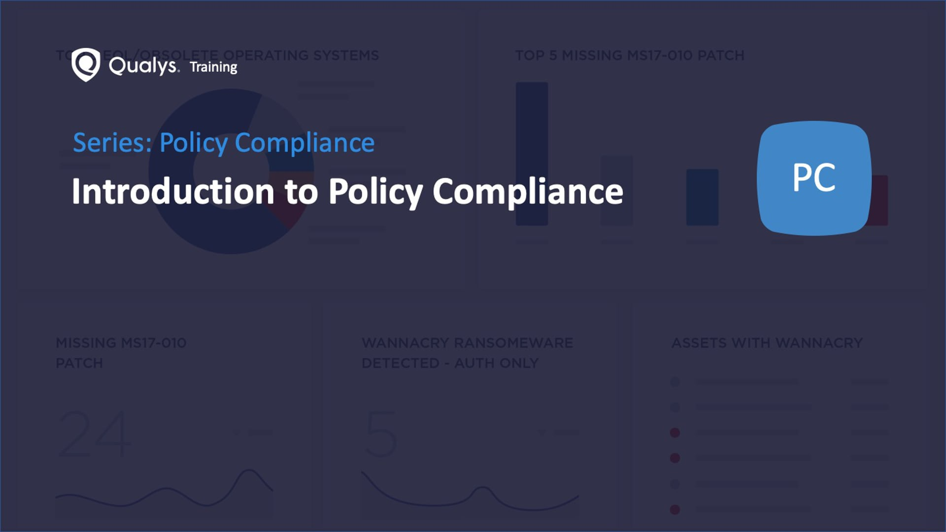 Introduction to Policy Compliance