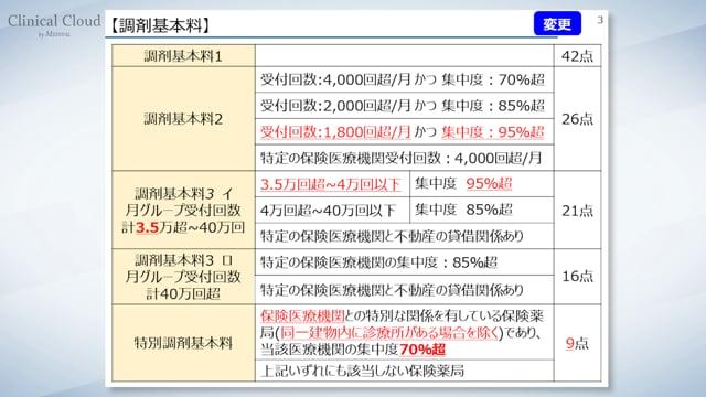 調剤報酬改定 <対物業務編>〜調剤基本料・調剤料〜