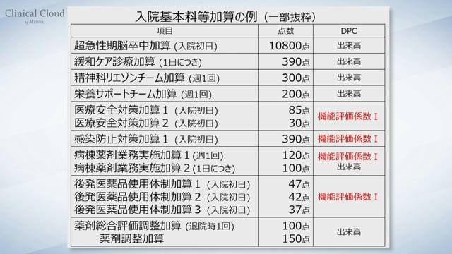 診療報酬改定<病院薬剤師> 〜 基本診療料② ~
